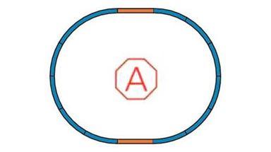 PIKO 55300 — Набор развития пути «A», H0